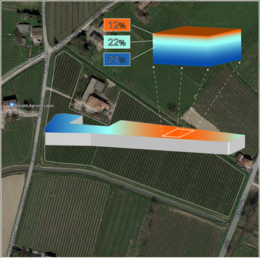 Photo 3 - 3D SoilMaps using Advanced Soil Analytics and Remote Sensing